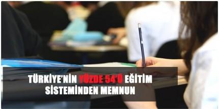 Eğitim Sistemi ve Okullardan Memnun Olma Oranları