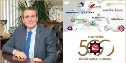 İkinci 500 Büyük Sanayi Kuruluşlarında Samsun'un Gurur Markaları