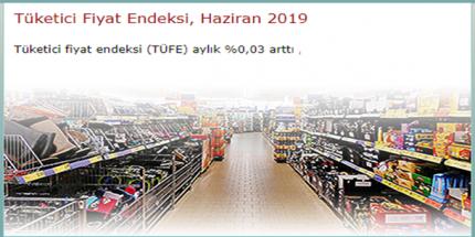 Haziran 2019 Enflasyon Rakamları Açıklandı