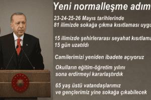 Yeni Dönemde Büyük ve Güçlü Türkiye'nin İnşasını Hızla Tamamlayacağız