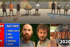 Survivor 2020'de Yeni Dönem