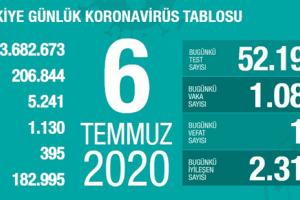 Günlük Koronavirüs Tablosu 6 Temmuz 2020