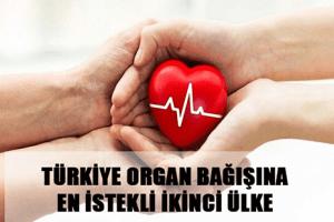 Türkiye, Organ Nakline Duyarlı