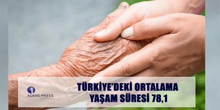 Türkiye'de Ortalama Yaşam Süresi