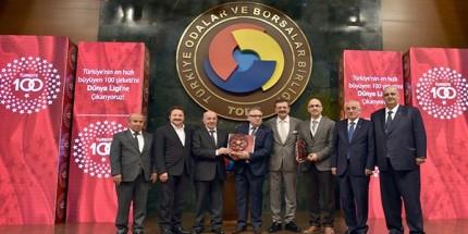 Ülkemizin Büyüme Hızını Geçen Samsun Firmalarına Ödül