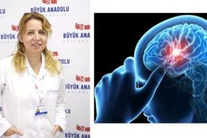 Migren Tedavisi Olan Bir Hastalıktır