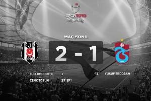 Beşiktaş, Zirve Takibini Sürdürüyor