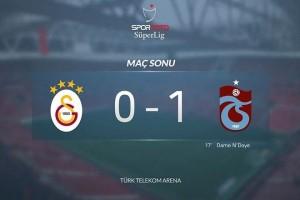 Galatasaray Fırtınaya Tutuldu