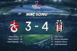 Beşiktaş Adım Adım İlerliyor