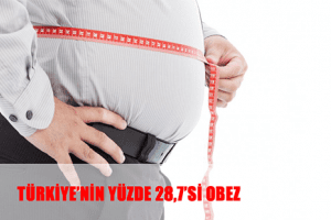 Türkiye'nin Yüzde 28,7'si Obeziteyle Mücadele Ediyor